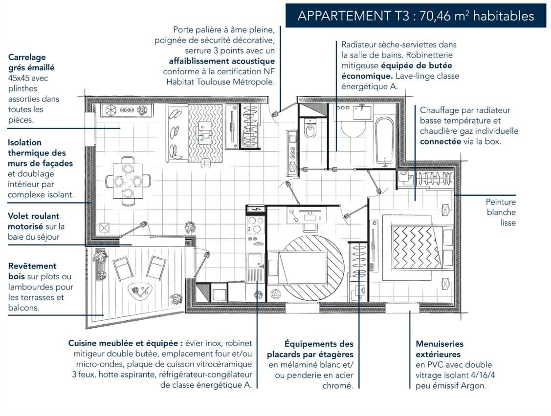 UrbanHouse360-PlanT3-Jardins-de-Pouvourville